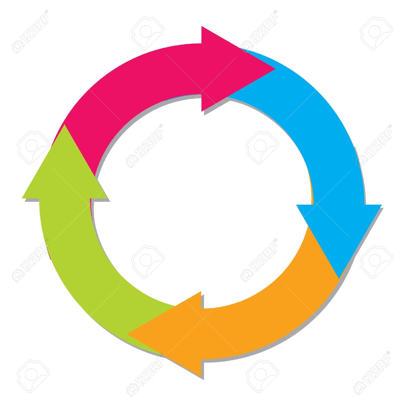 Circle workflow chart stock photo picture and royalty free image circle workflow chart stock photo 13525643 nvjuhfo Choice Image