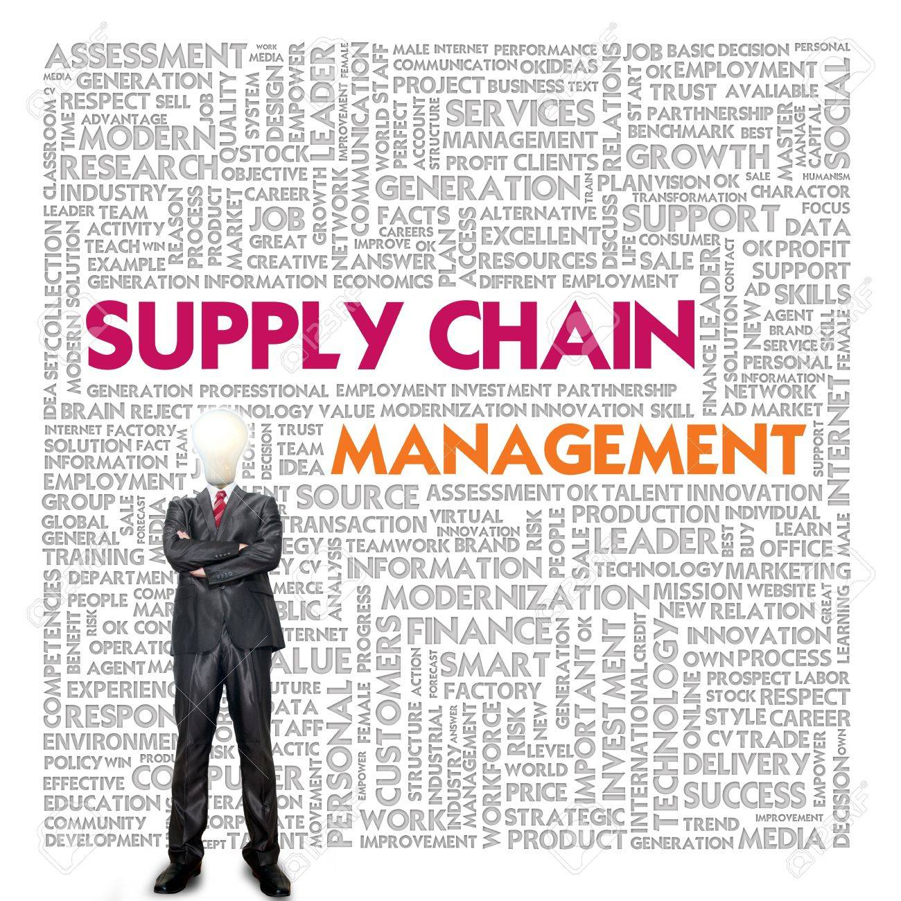 Business word cloud for business and finance concept, supply chain Stock Photo - 13525874