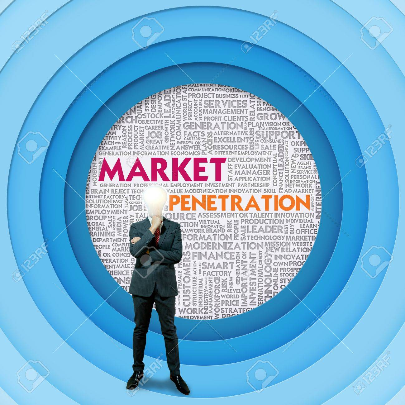 Business market penetration photo 507