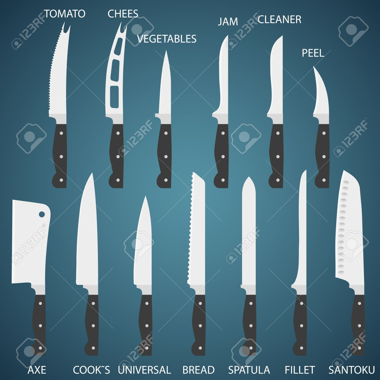 Pretty Names Of Kitchen Knives Images >> Types Of Knives Chef S ...