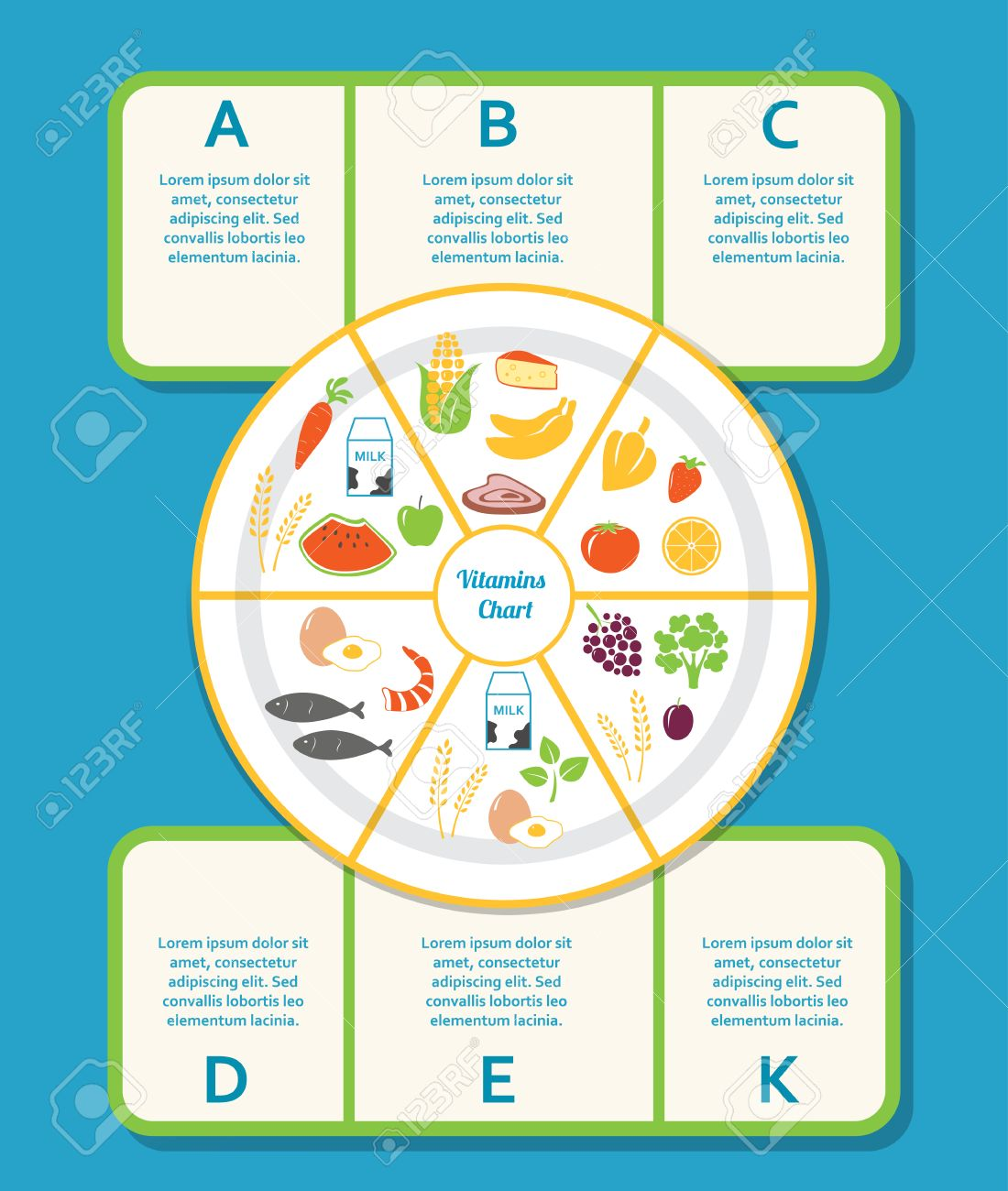 Food and vitamins infographics chart healthy diet and food concept food and vitamins infographics chart healthy diet and food concept stock vector 59990951 ccuart Image collections