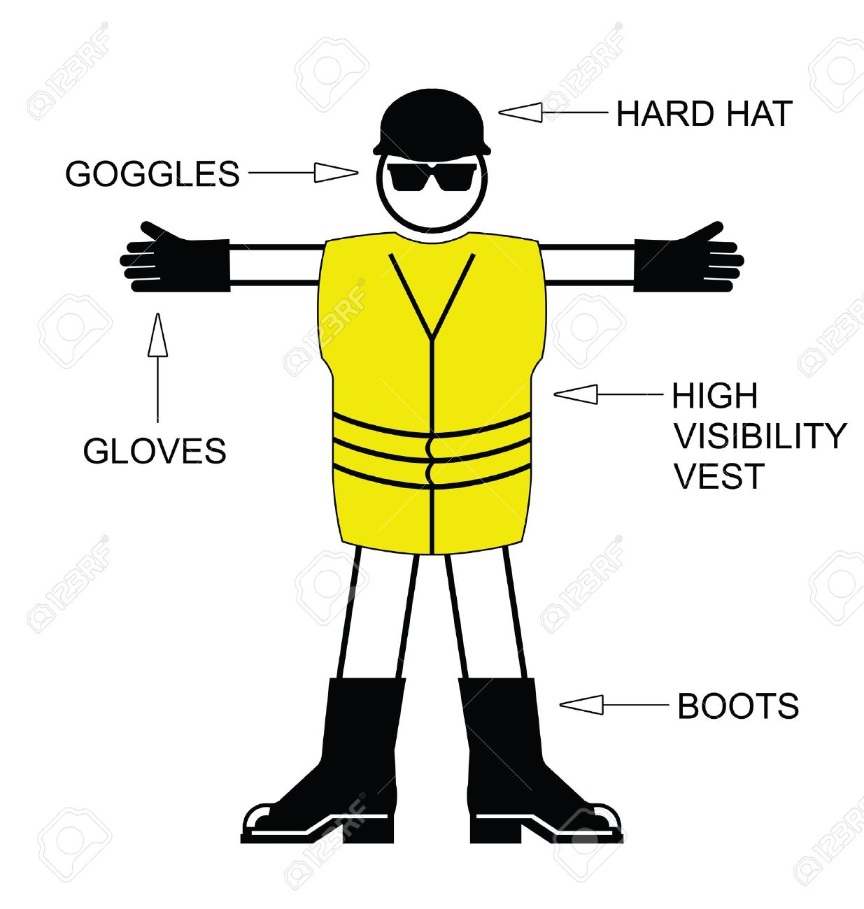 Construction Health And Safety Personal Protection Equipment Isolated On White Background Stock Vector