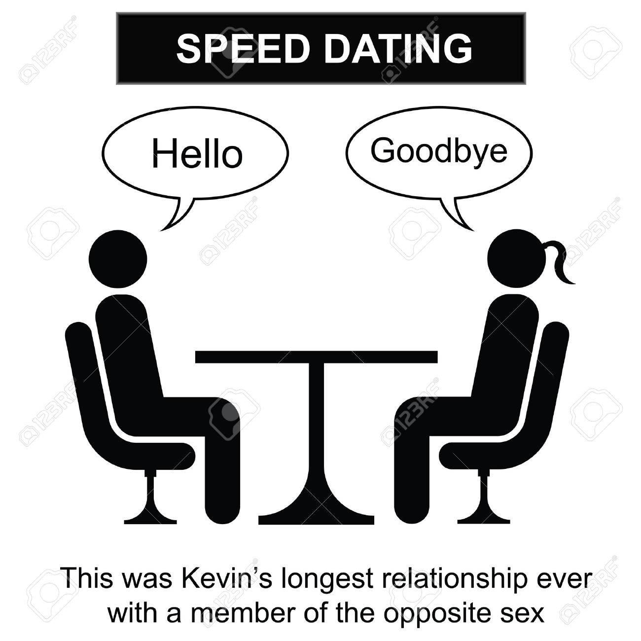 dating sites for short term relationships