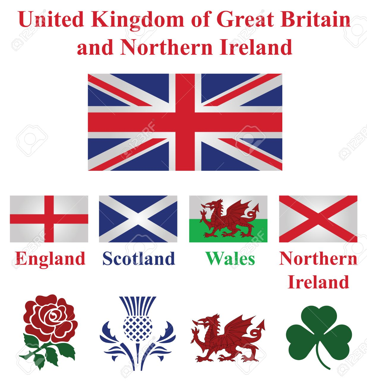 United Kingdom collection of flags and national emblems of England