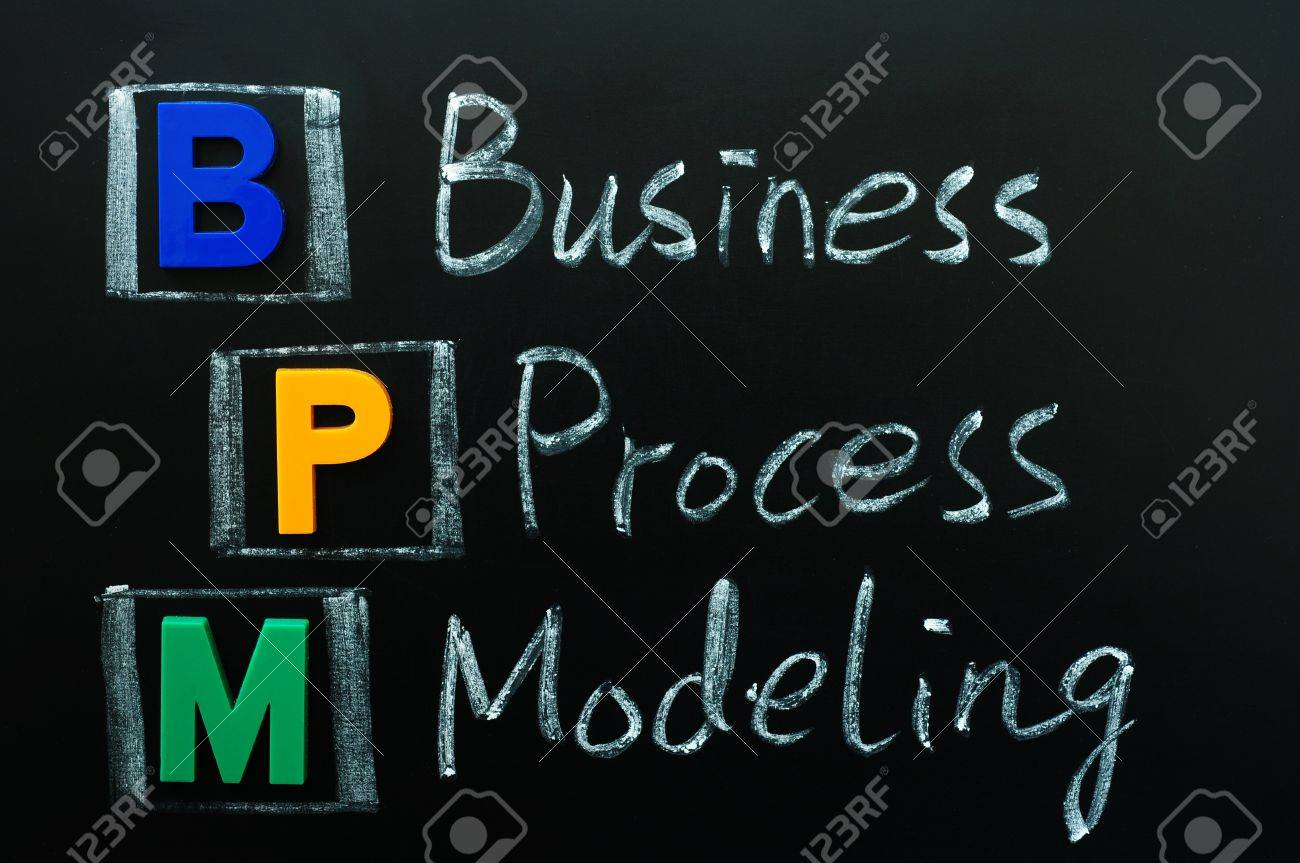 business process modeling ppt free schematic diagram 12389543 acronym of bpm business process modeling written on - Process Modeling Ppt