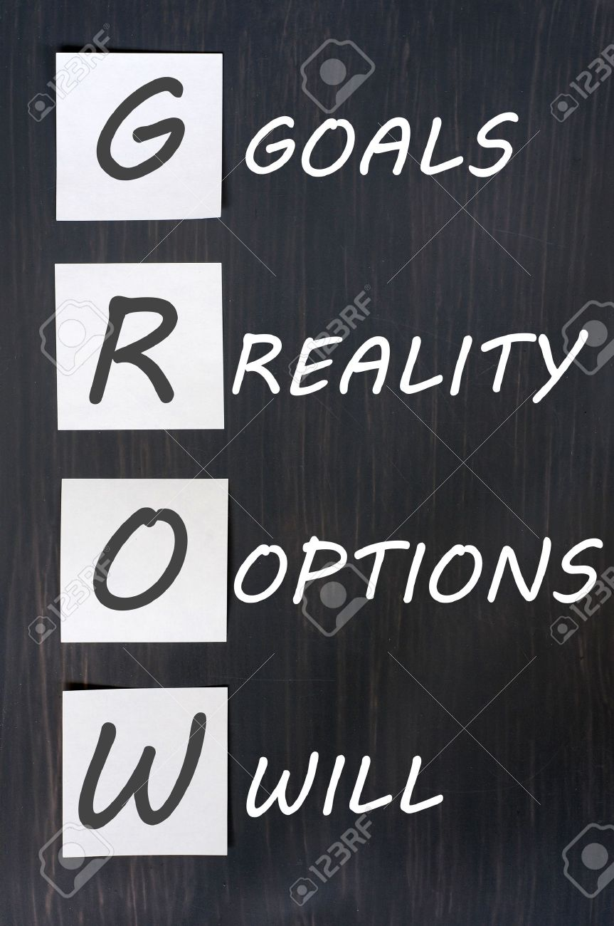 CRECER (objetivos, La Realidad, Las Opciones, La Voluntad ...
