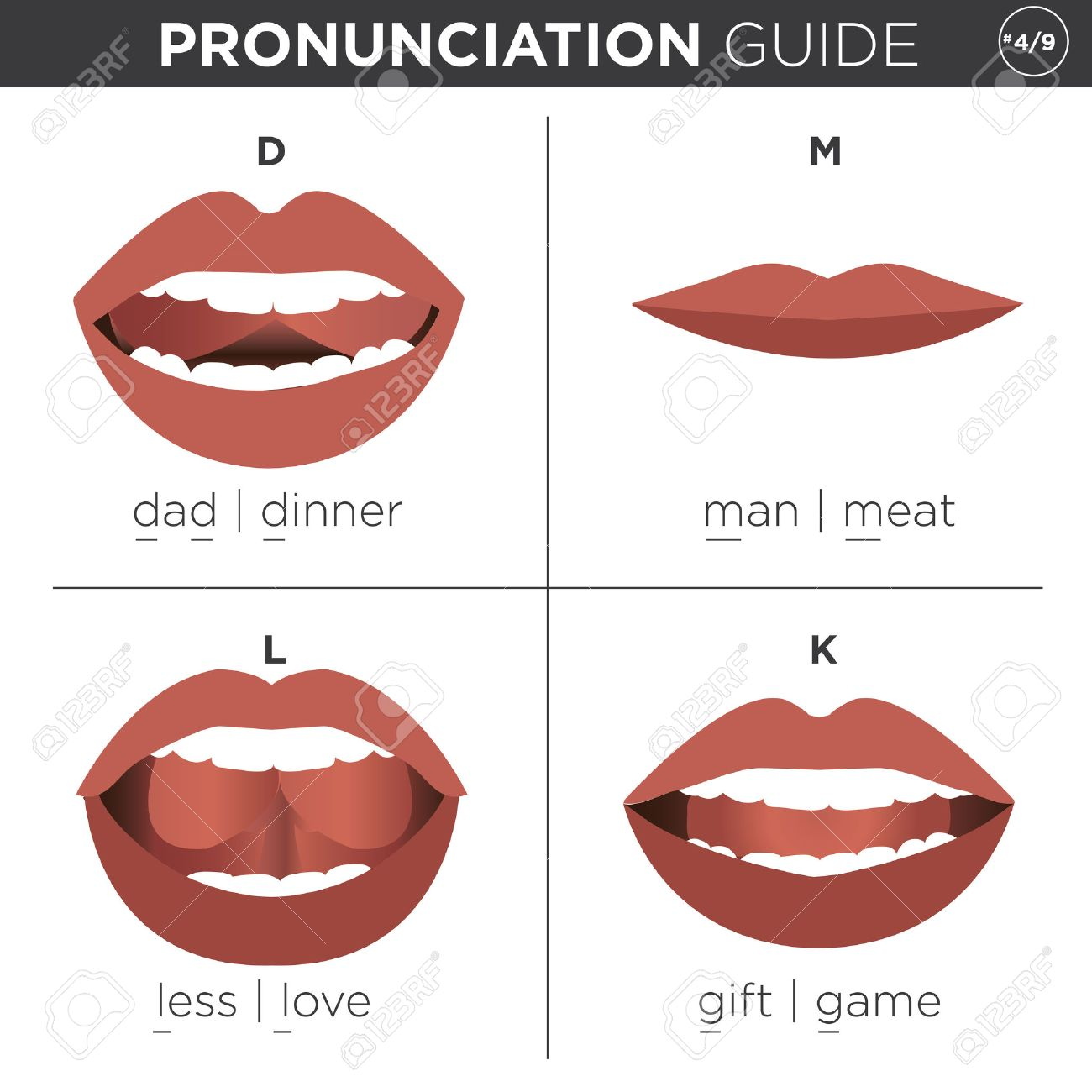 Visual pronunciation guide with mouth showing correct way to