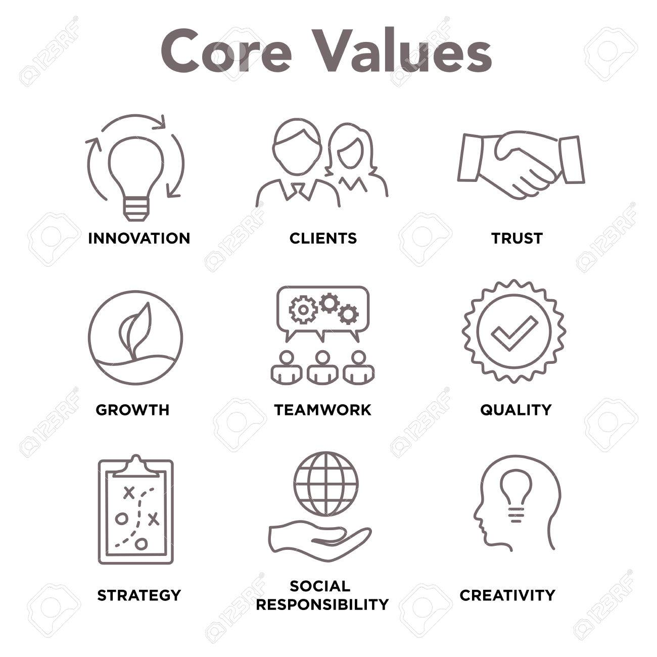 Core Values Mission Integrity Value Icon Set With Vision