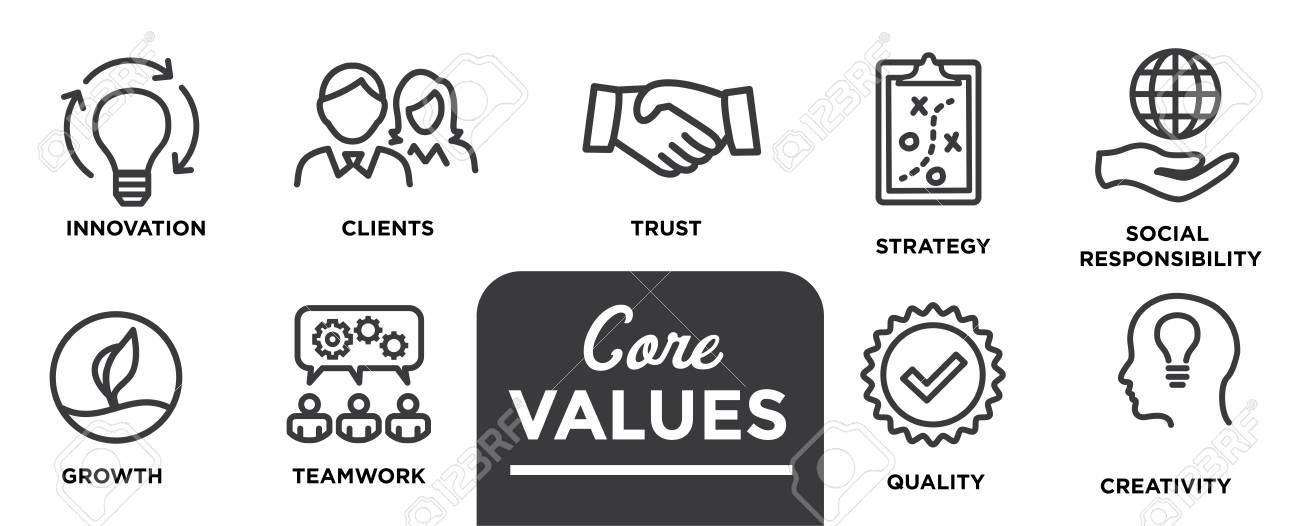 Core Values - Mission, integrity value icon set with vision, honesty, passion, and collaboration as the goal / focus - 87524727
