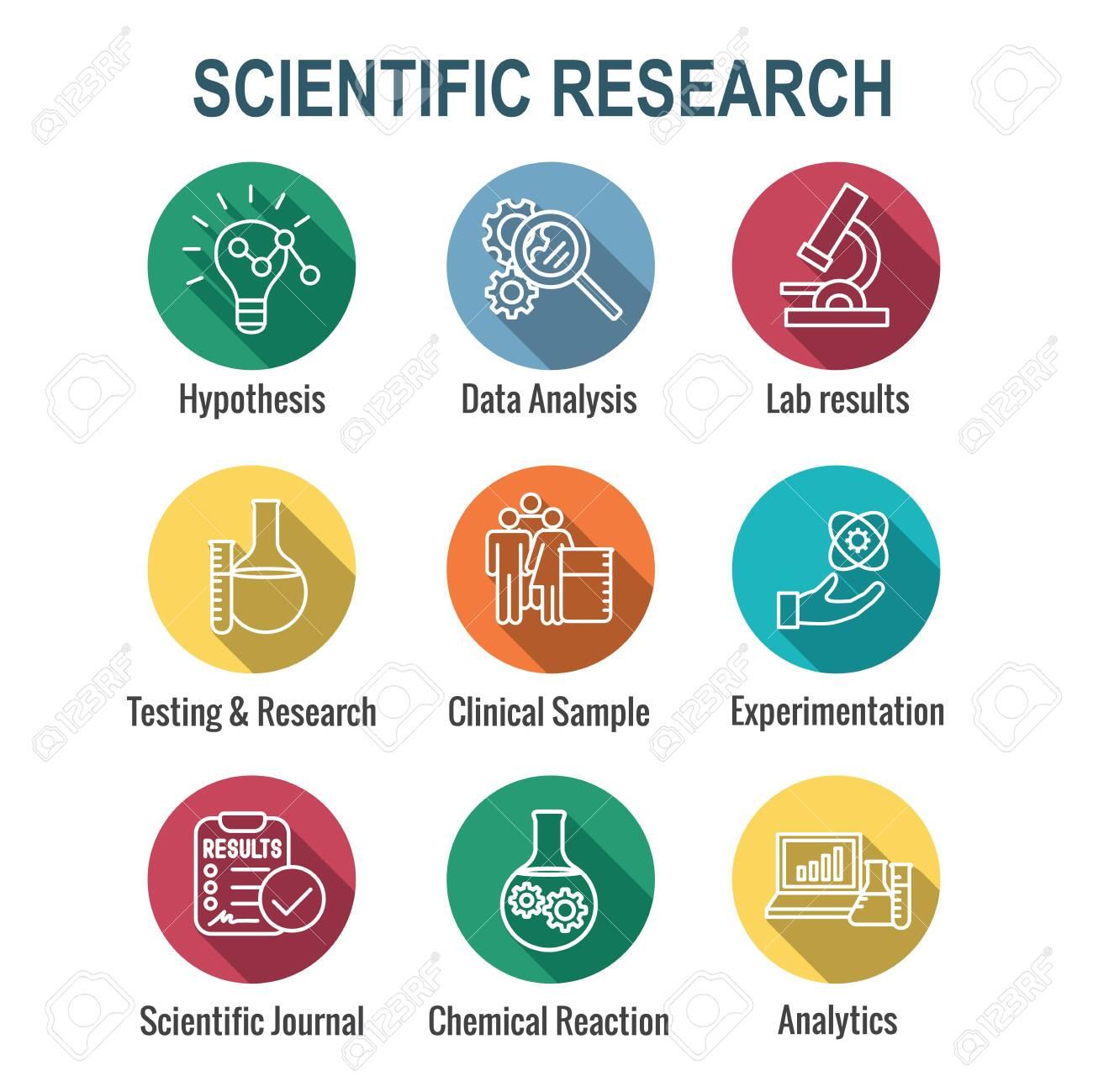 Scientific Process Icon Set - hypothesis, analysis, etc - 134220346