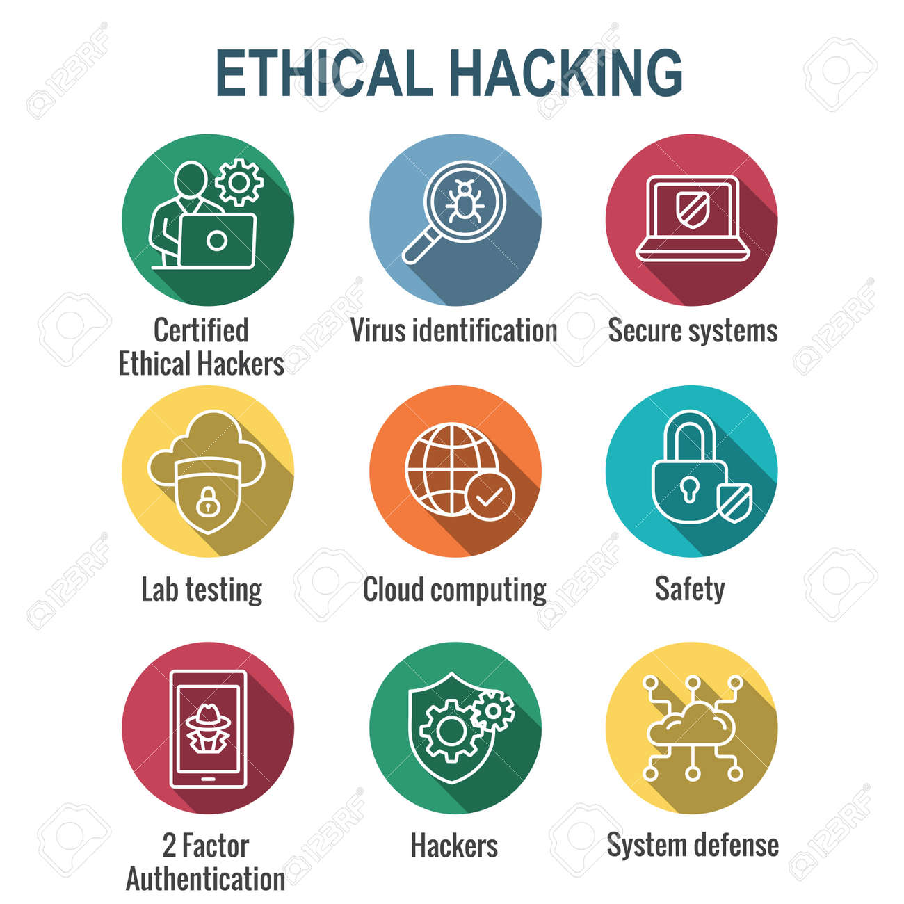 Certified Ethical Hacking - CEH icon set showing virus, exposing vulnerabilities, and hacker - 161981780
