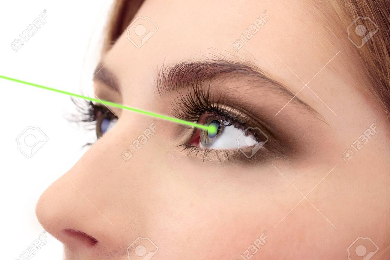 Laser vision correction. Woman's eye. - 27096497