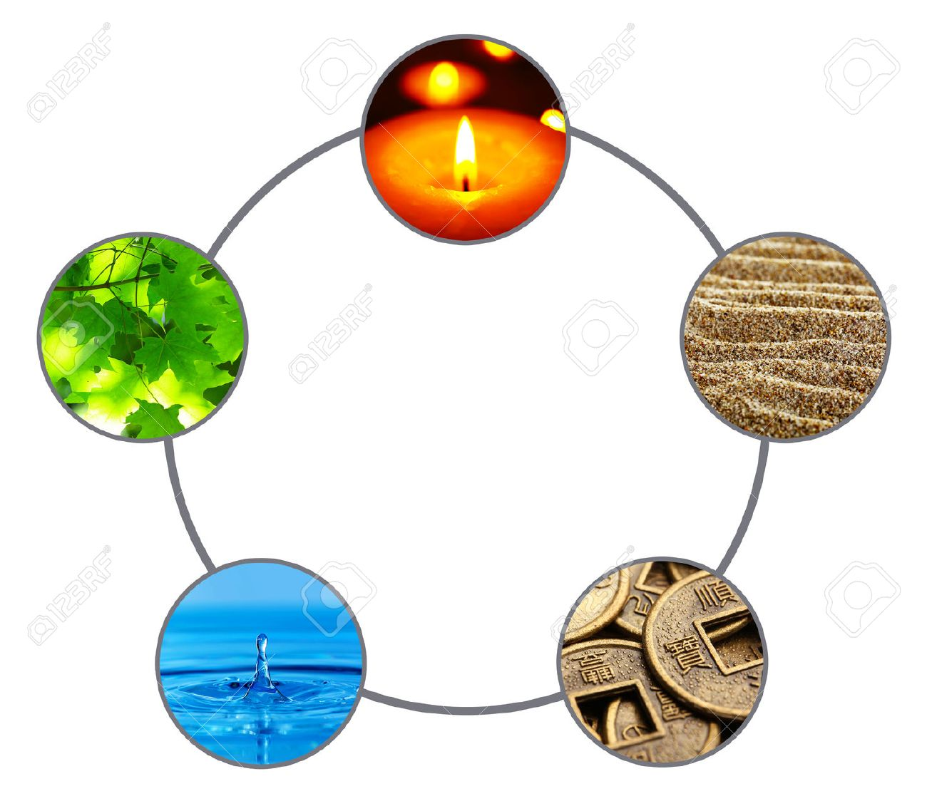 water feng shui element infographics. Collage Of Feng Shui Destructive Cycle With Five Elements (water, Wood, Fire, Water Element Infographics M