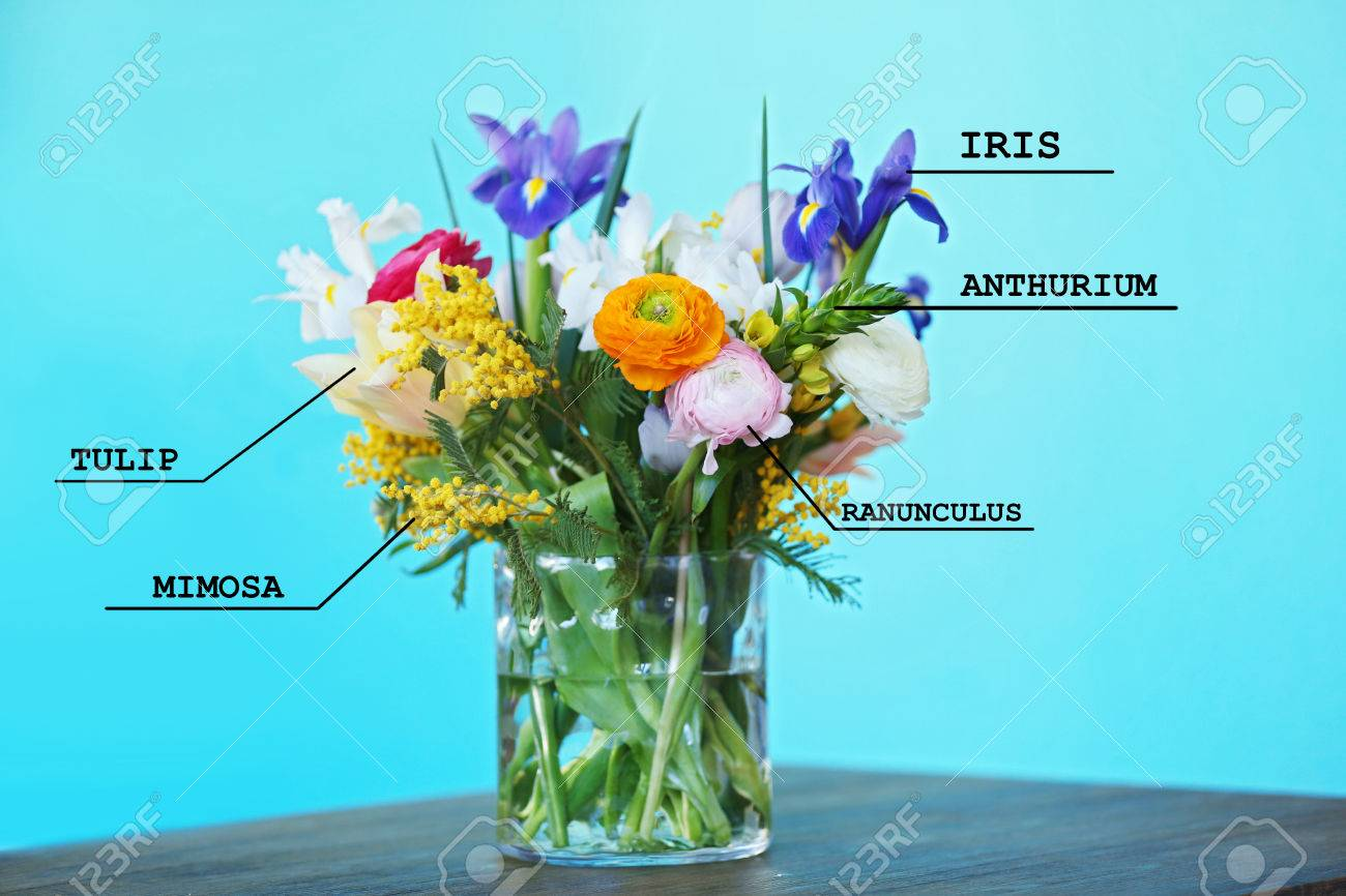 Contemporary Bouquet Flowers Names Inspiration Wedding And Flowers