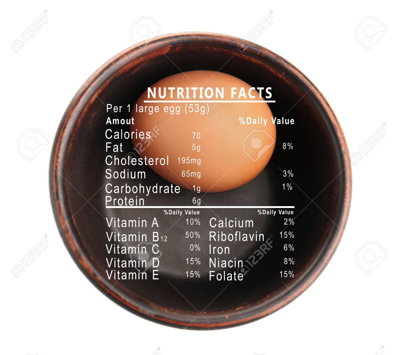 Raw egg in bowl and list of nutrition facts on white background Stock Photo  - 91470242