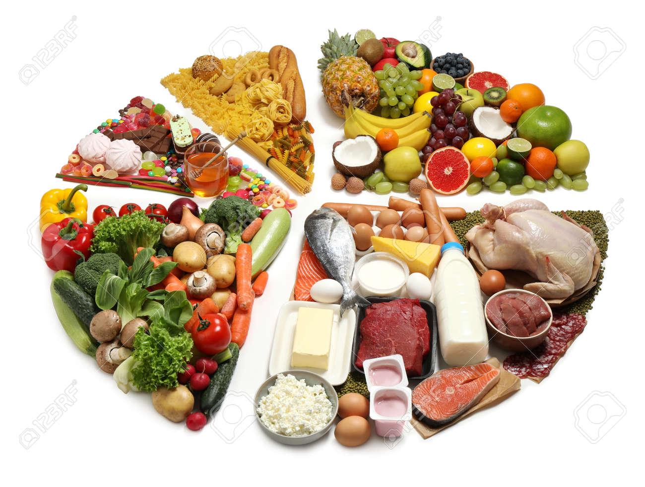 Food pie chart on white background. Healthy balanced diet - 163543849