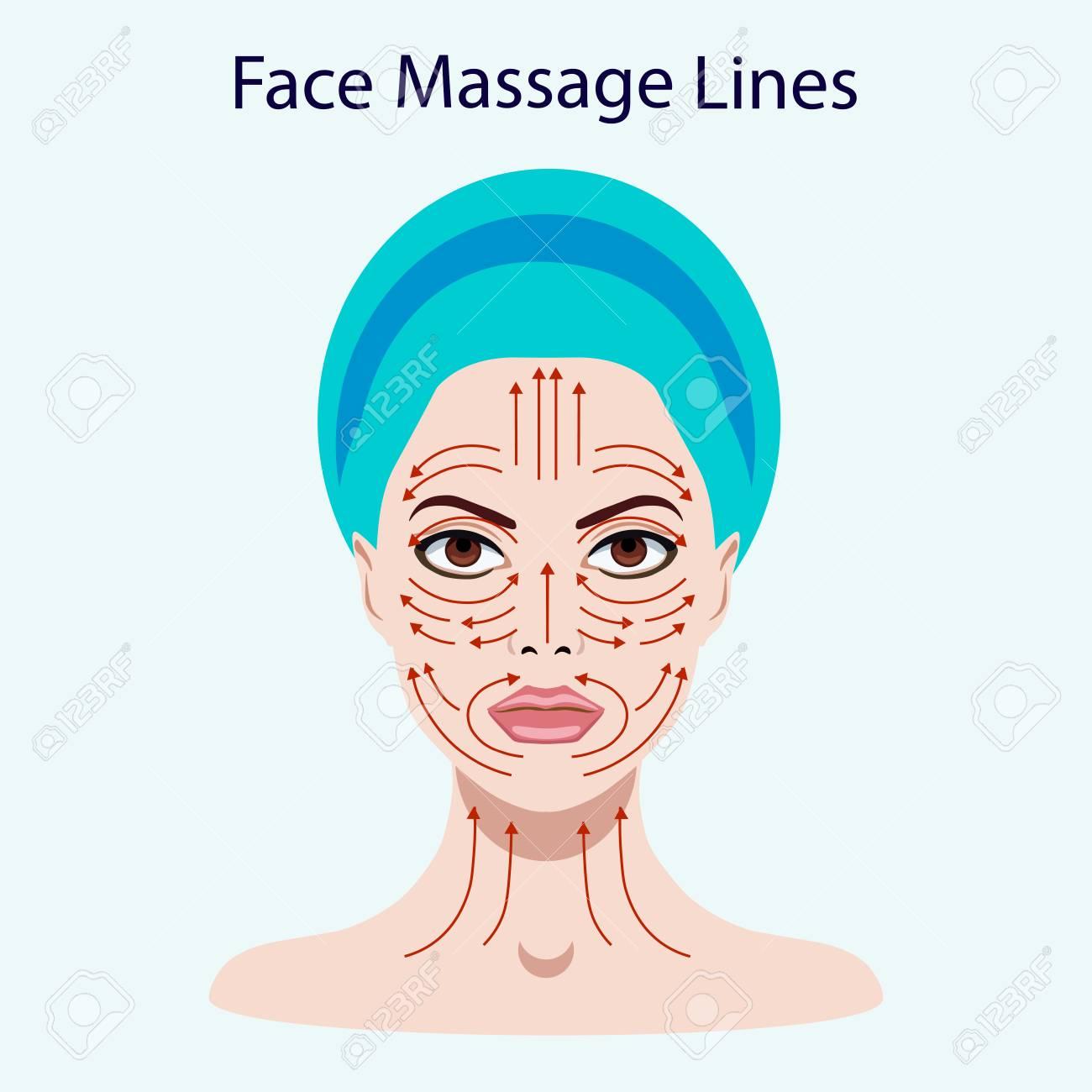 Facials and tmj massage — northwest wellness.
