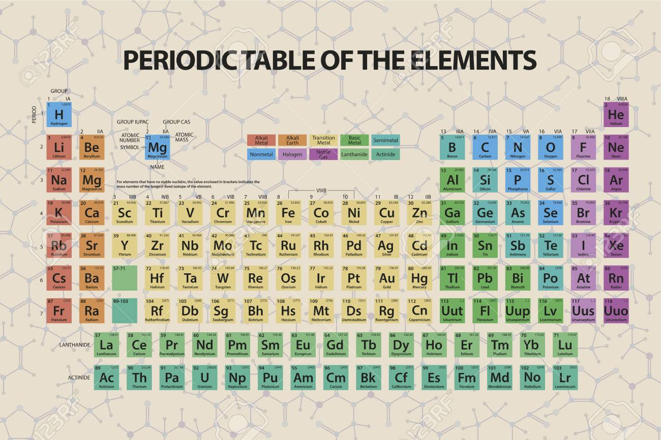 Periodic table of the elements on chemical background royalty free periodic table of the elements on chemical background stock vector 82276152 urtaz Choice Image