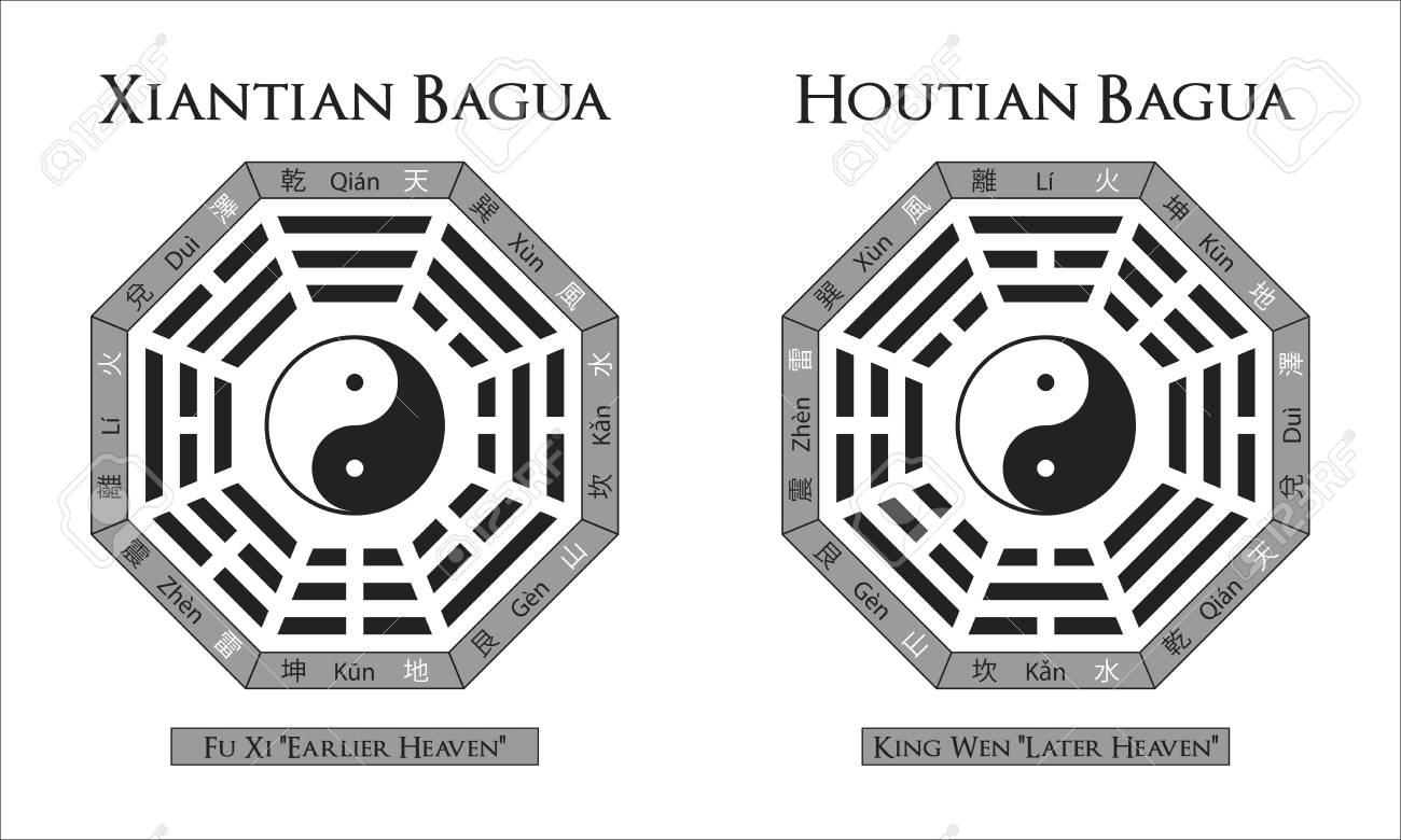 two different versions of the bagua used in feng shui - 106009153