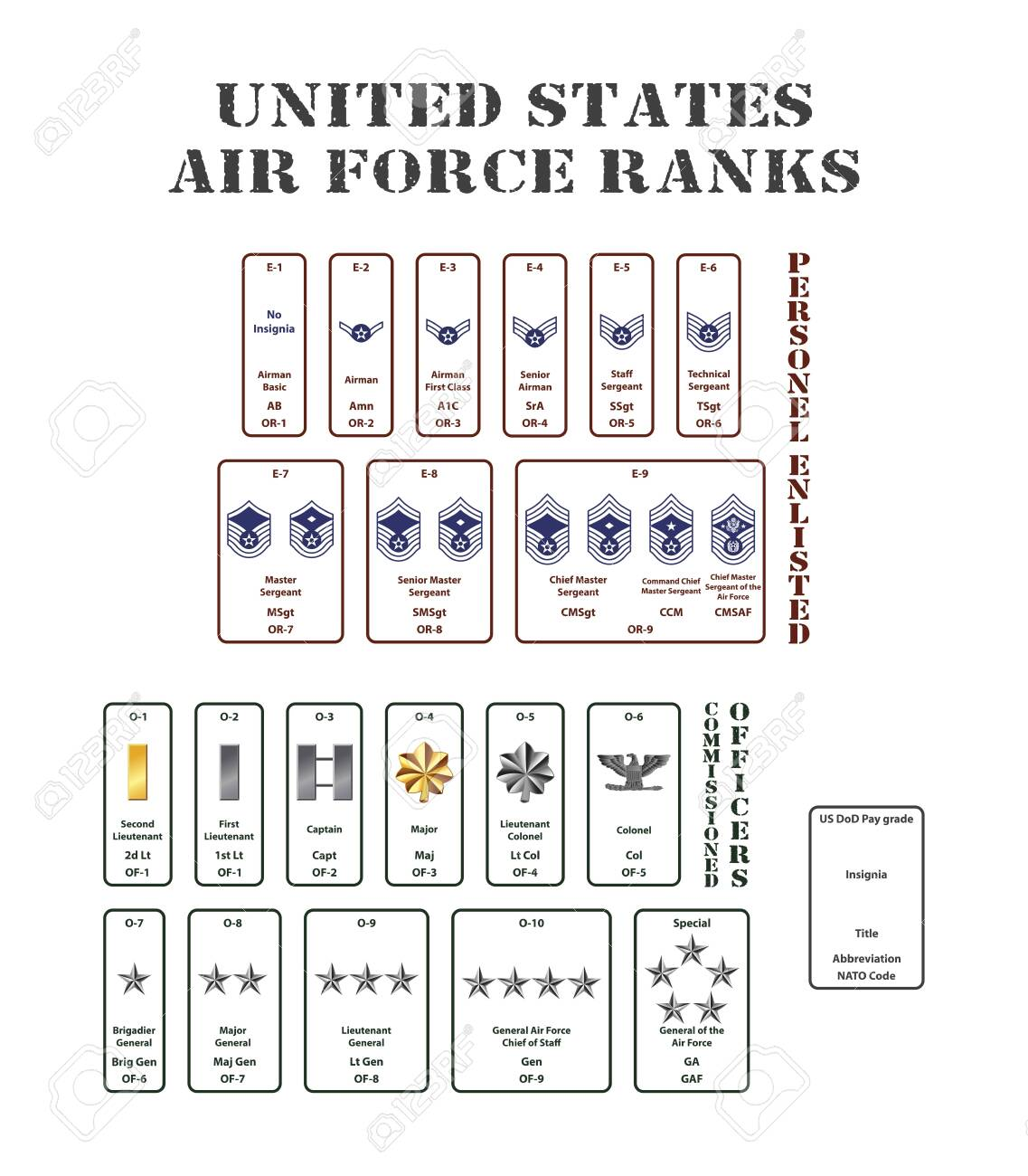 set of the ranks of the united states army corps - 142022883