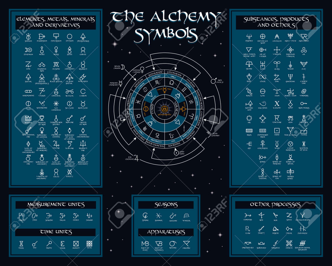 collection of alchemical symbols on dark background - 163566014