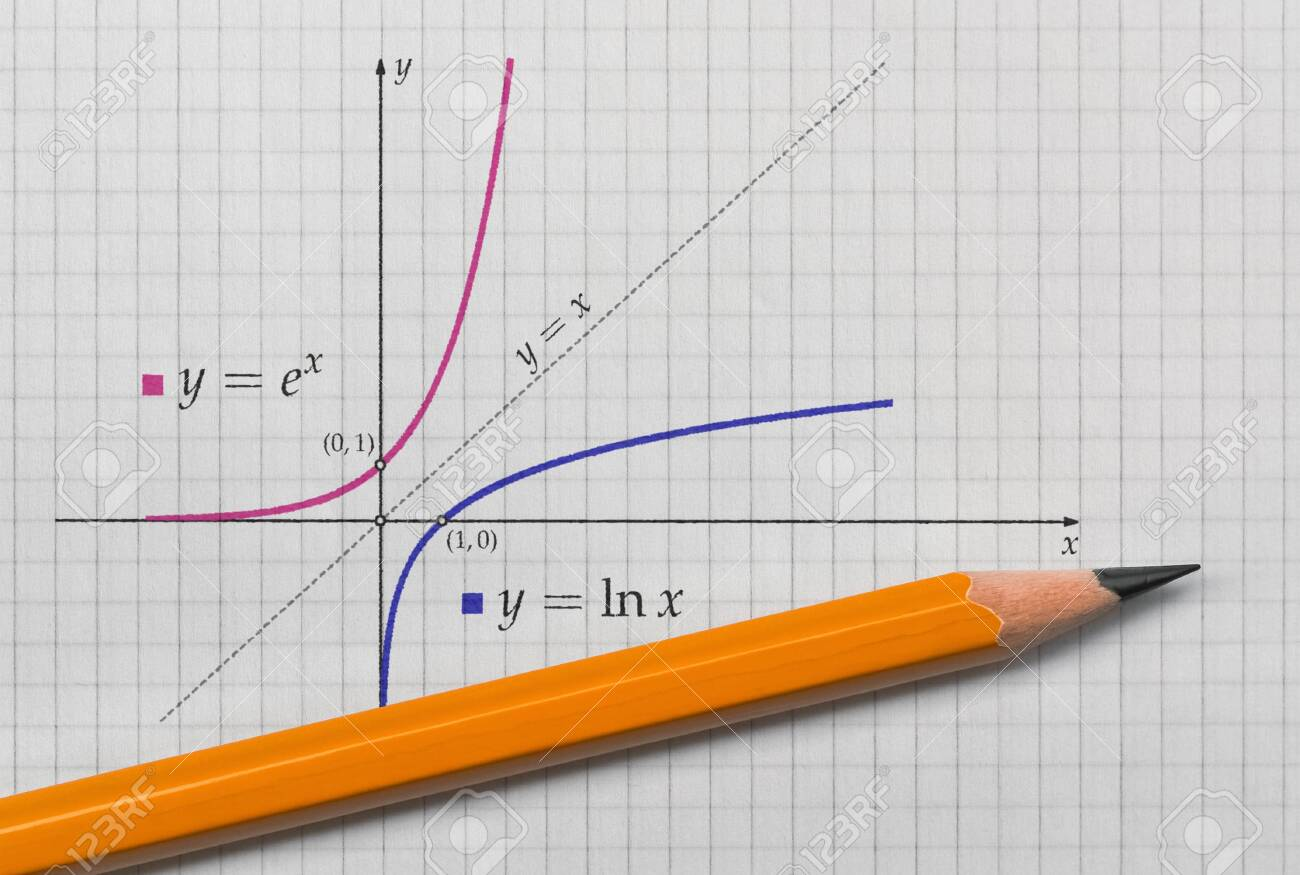 Exponential and natural logarithmic function plotted on bright background - 131633744