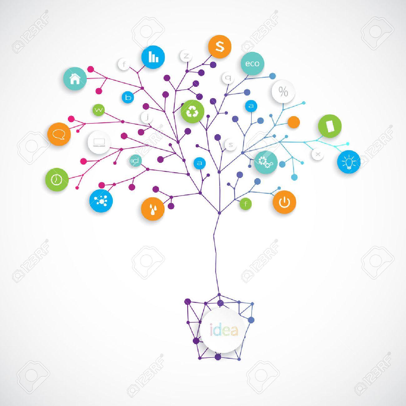 branch business plan