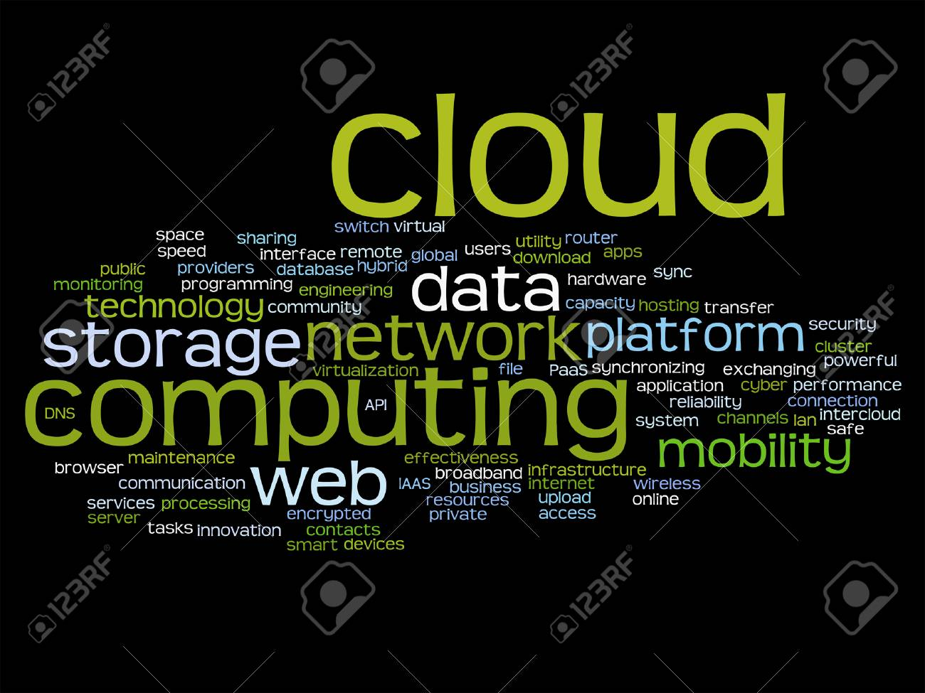 Vector concept conceptual web cloud computing technology abstract