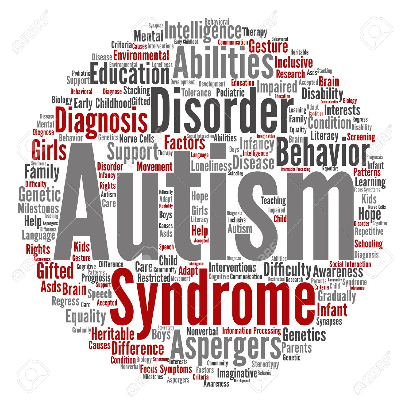 Autism From Behavior To Biology >> Vector Conceptual Childhood Autism Syndrome Or Disorder Abstract