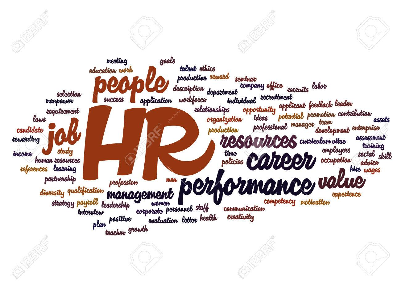 Concept Conceptual Hr Or Human Resources Word Cloud Isolated.. Stock ...