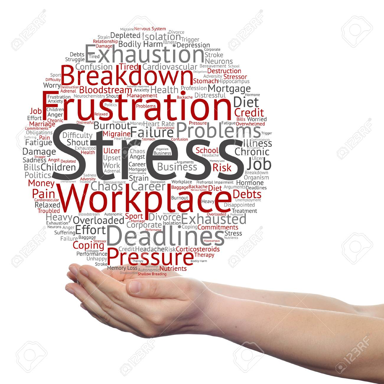 Concept conceptual mental stress at workplace or job word cloud in hand  isolated Stock Photo -