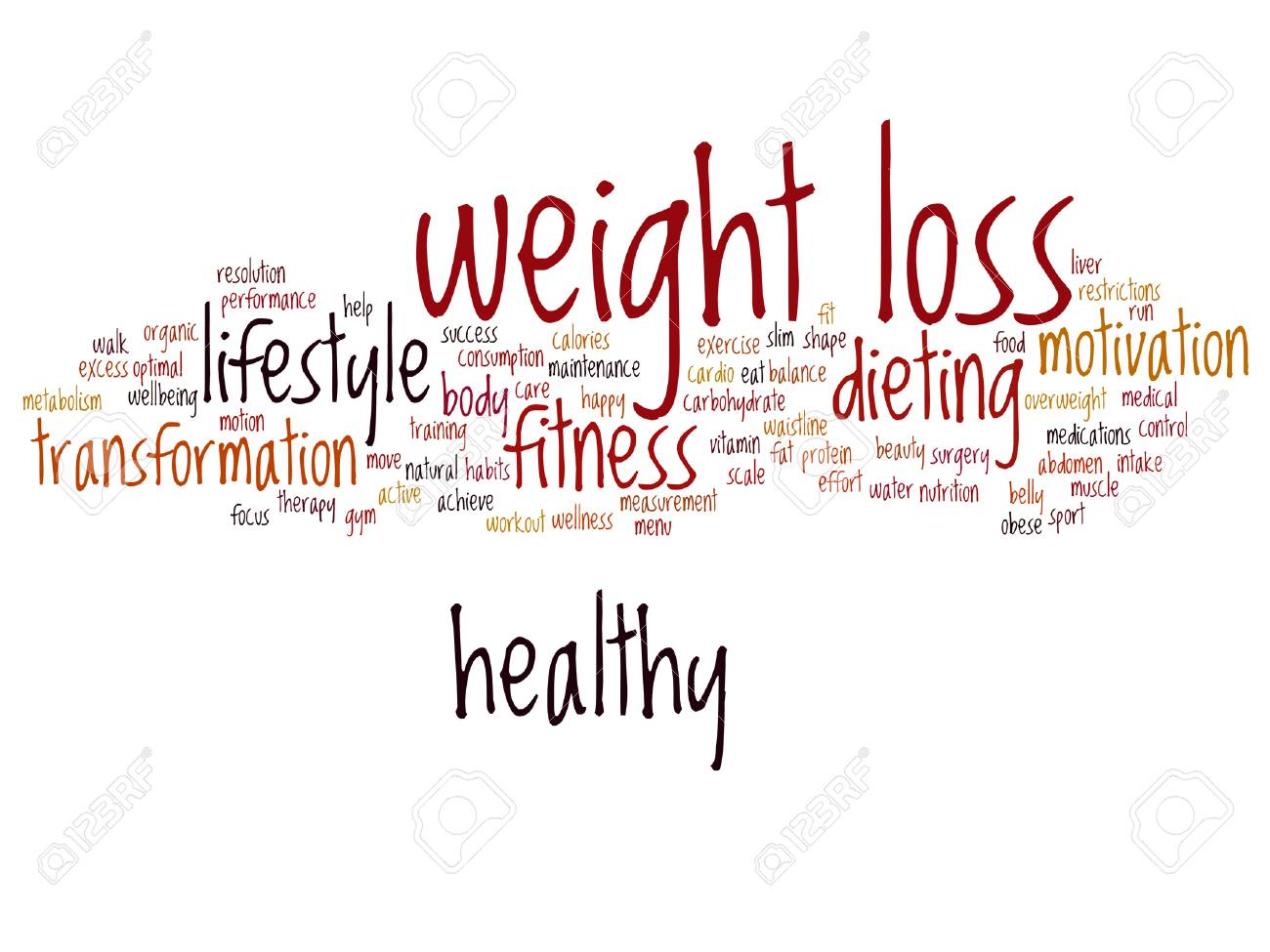 Vector weight loss healthy dieting transformation word cloud