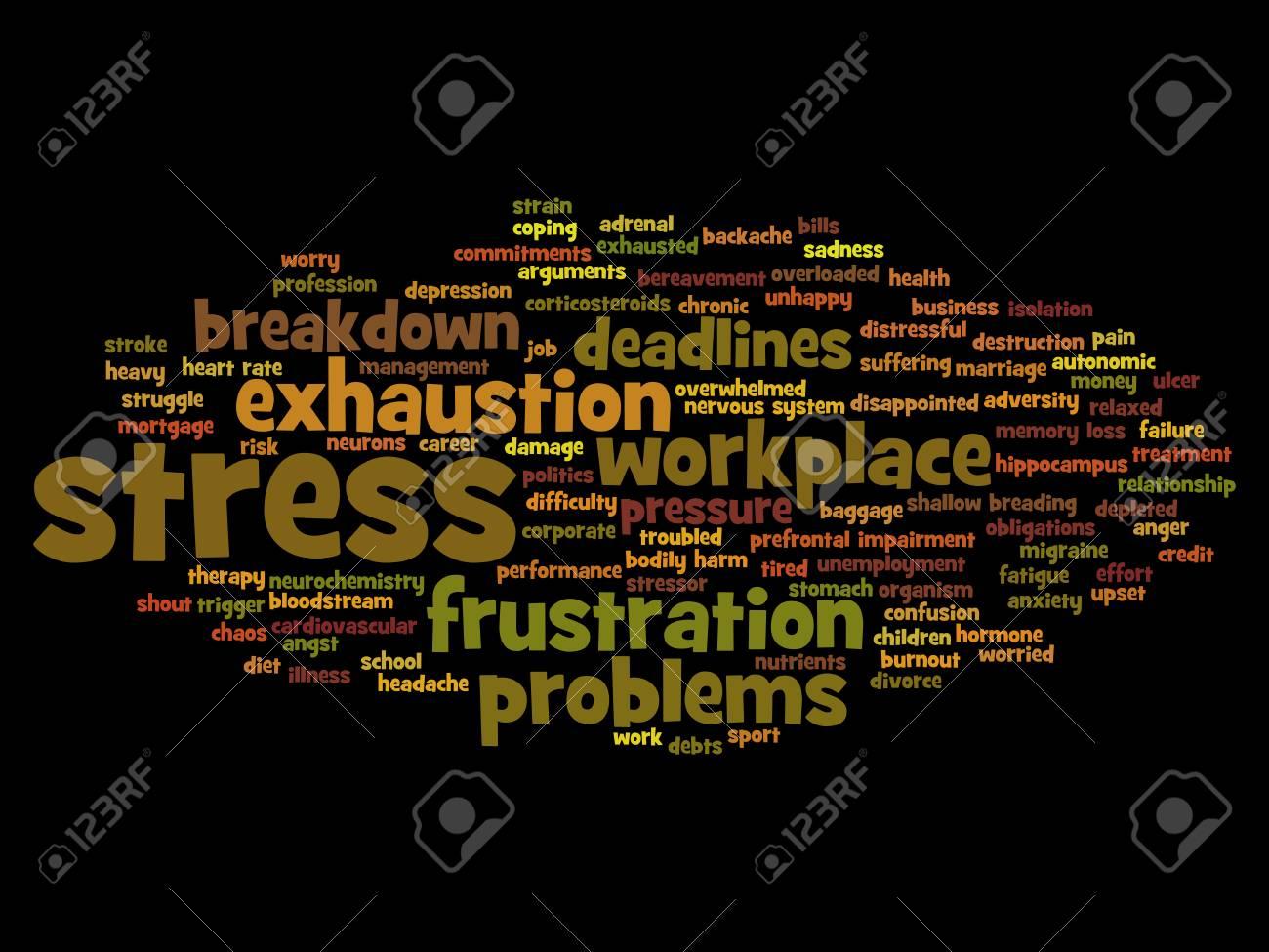 Archivio Fotografico - Stile mentale concettuale sul posto di lavoro o nube  parola di lavoro isolato sullo sfondo bfe9a32a4ad