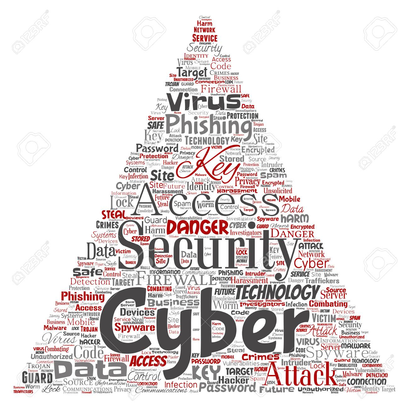 Vector Word Cloud Concept About Cyber Security Royalty Free Cliparts
