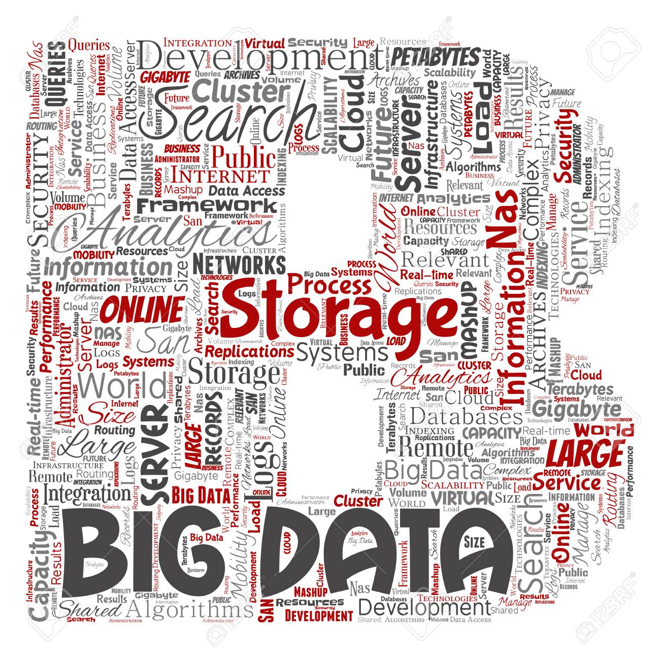 Conceptual big data large size storage systems letter font B