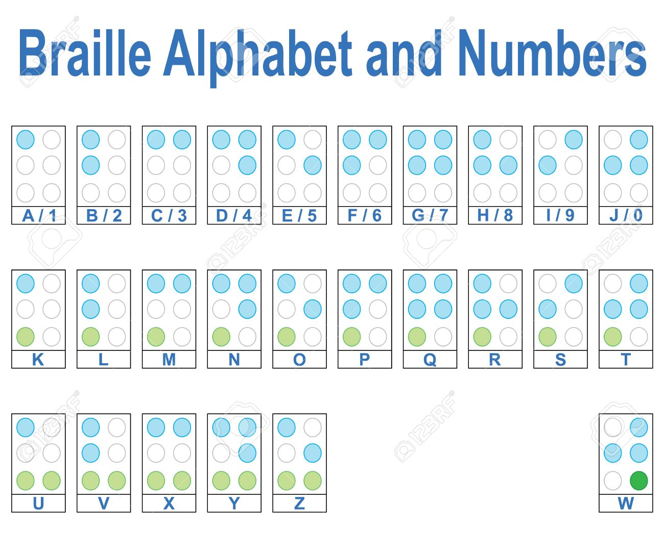 Braille Alphabet and Numbers Stock Vector - 21465510