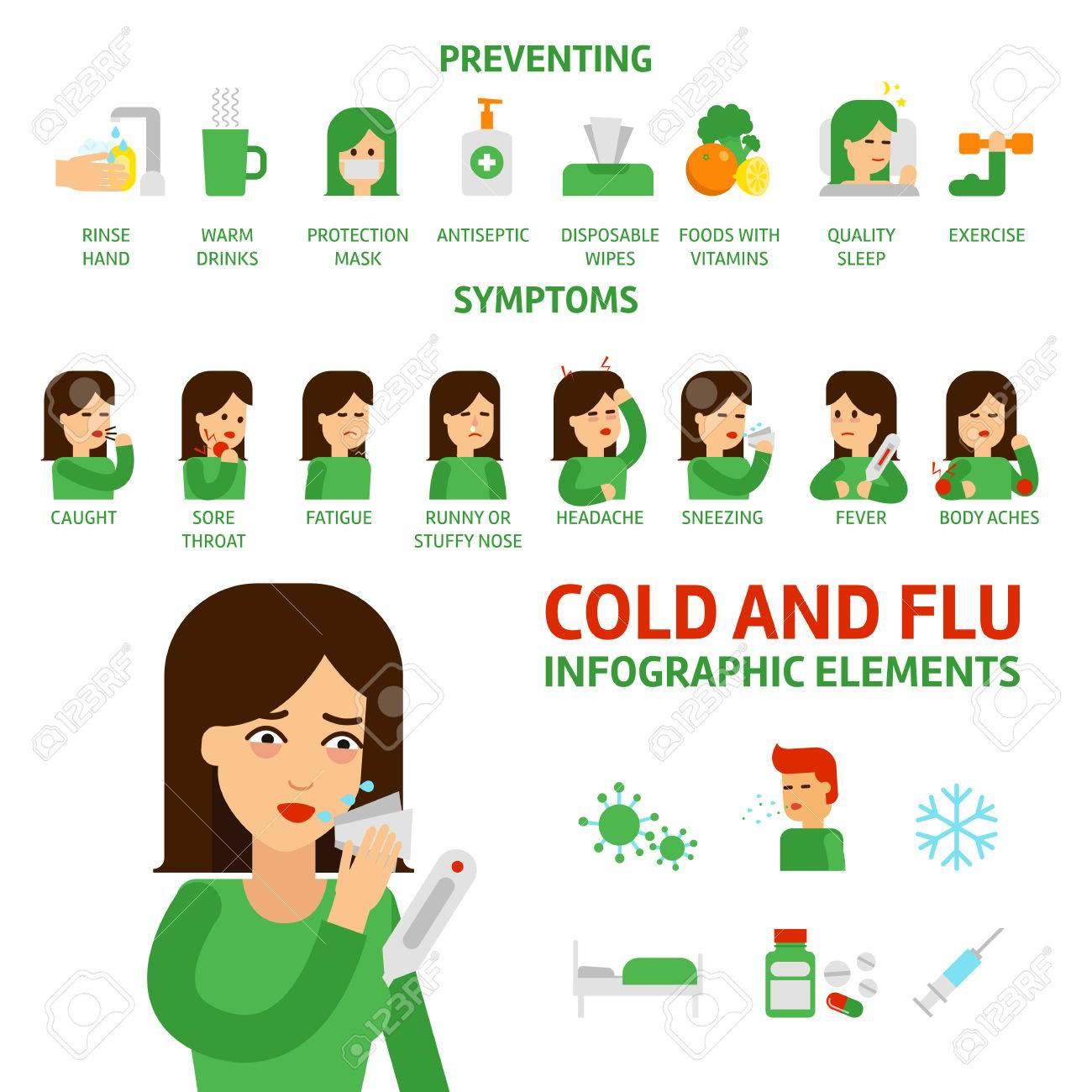 gripe sintomas y tratamiento