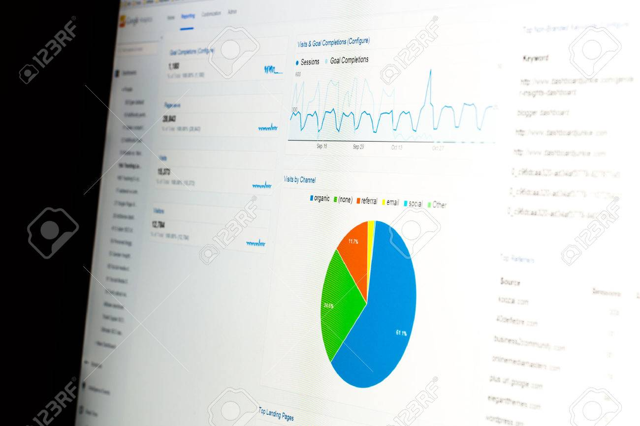 Close Up Of Computer Monitor With Web Analytics Data And Pie Chart