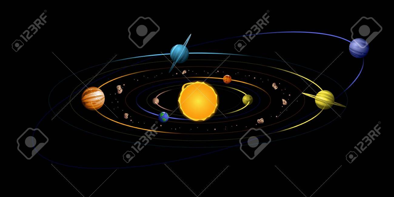 Solar system diagram not to scale royalty free cliparts vectors solar system diagram not to scale stock vector 14315370 ccuart Choice Image
