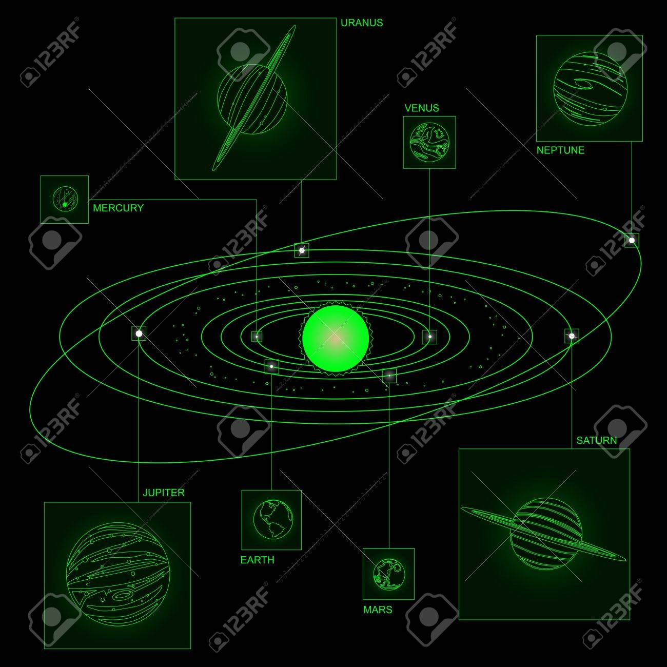 Solar system diagram in wireframe style royalty free cliparts solar system diagram in wireframe style stock vector 15548803 ccuart Image collections