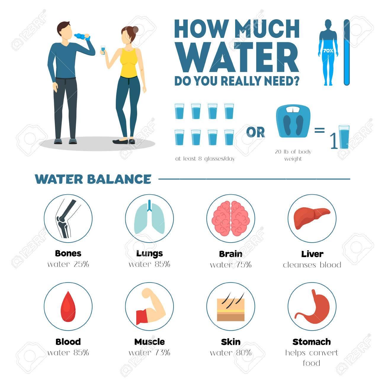 Cartoon Water Balance Poster. Vector - 72658794