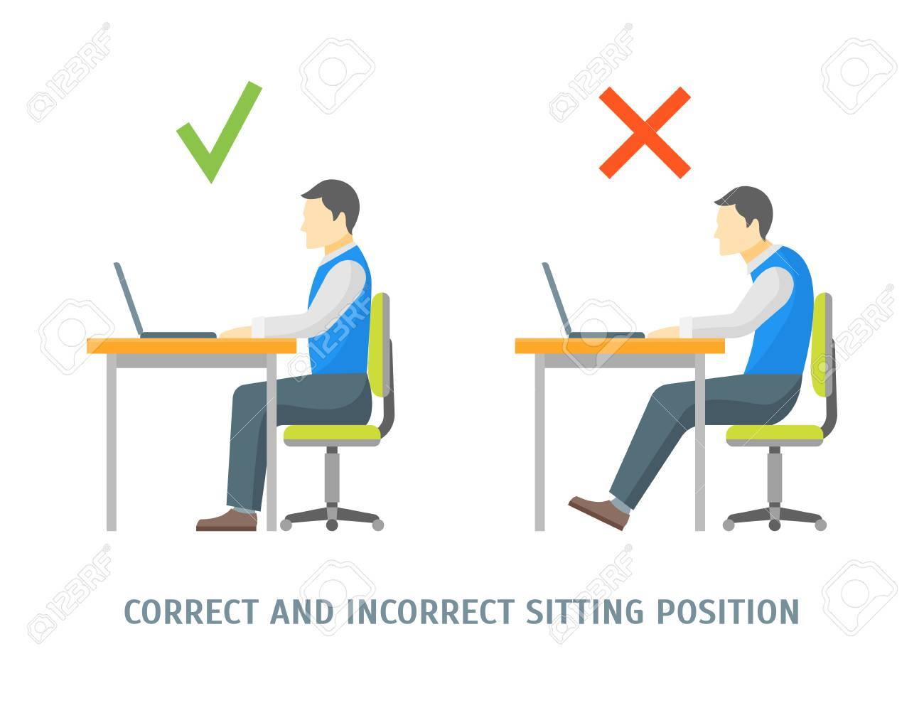 Incorrect and Correct Sitting Position Man Card Healthcare Concept. Flat Design Style. Vector illustration - 82833755