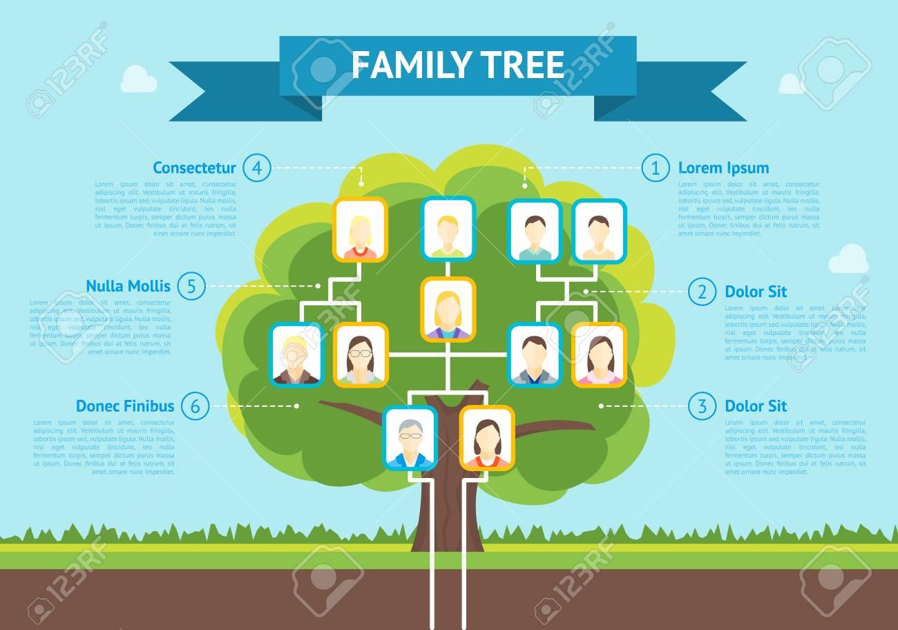 Cartel De Tarjeta De Infografía De árbol Familiar De Dibujos