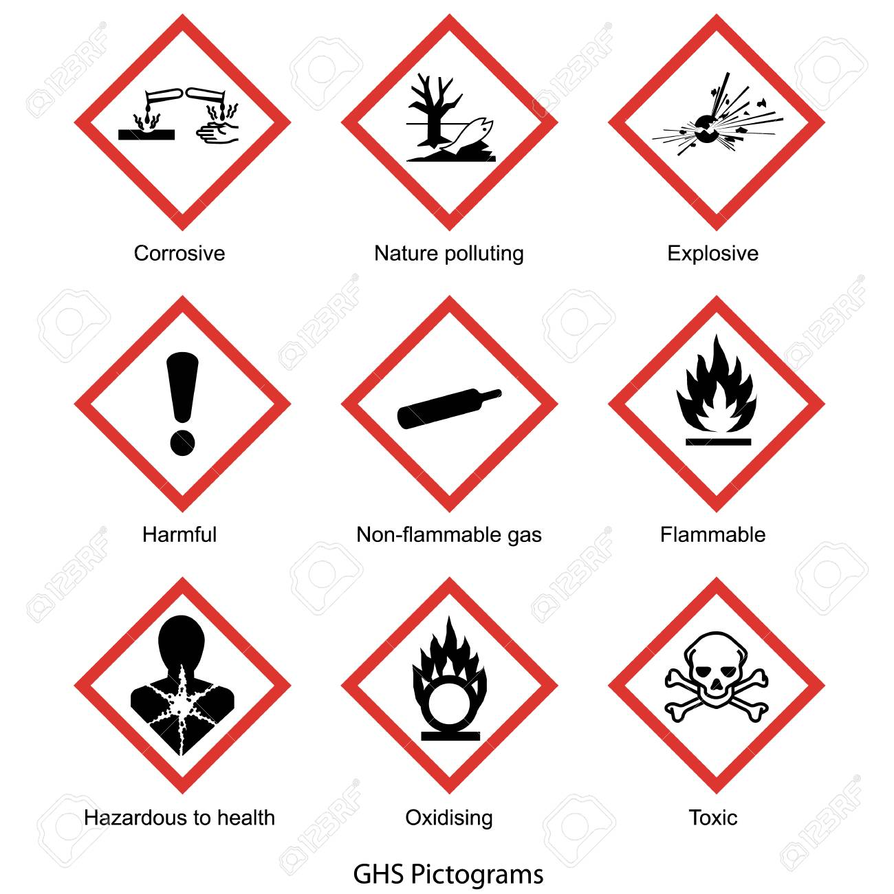 GHS pictogram collection vector isolated on white background - 117795475
