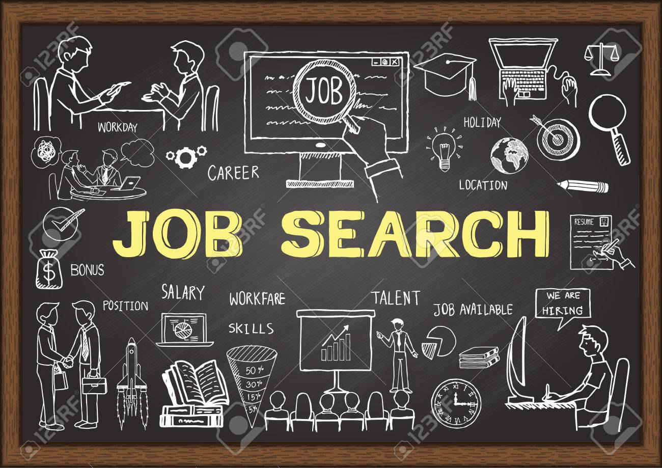Doodle about Job search on chalkboard. - 43901962