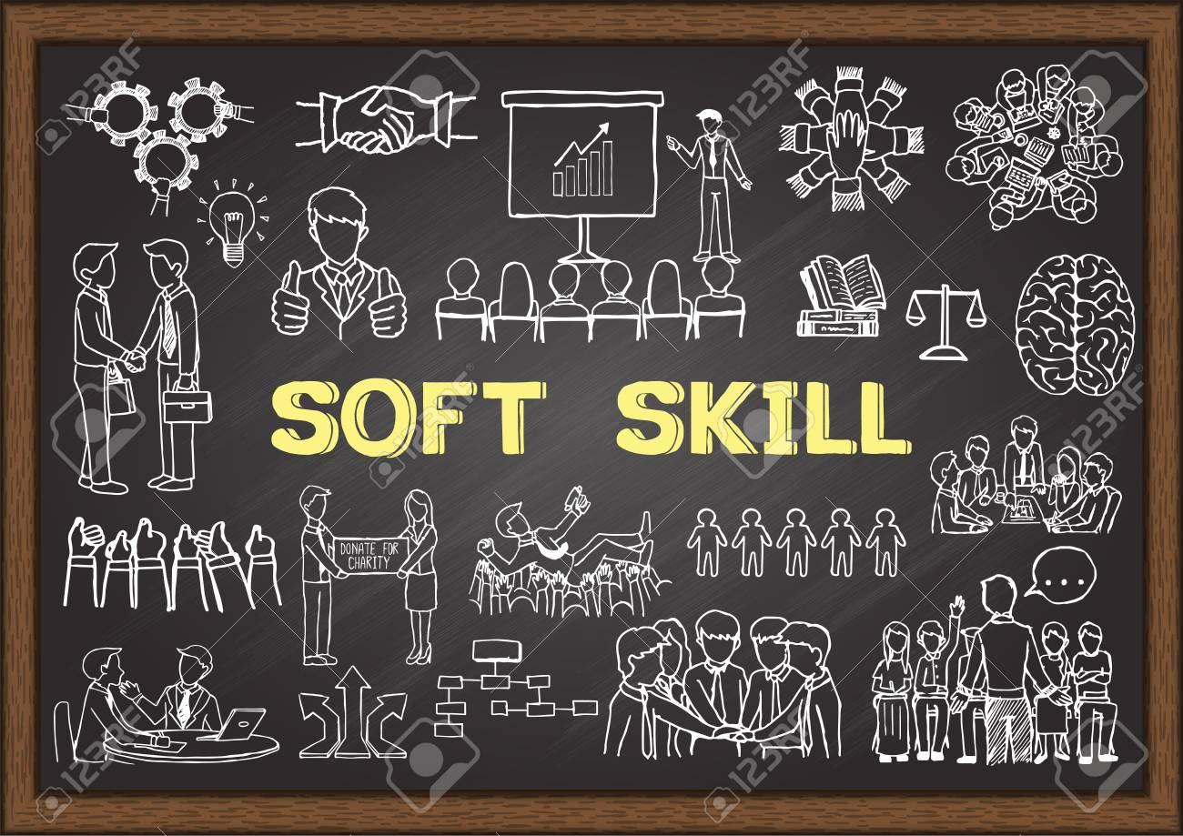 Hand drawn illustration about Soft Skill on chalkboard. Vector illustration - 111631533