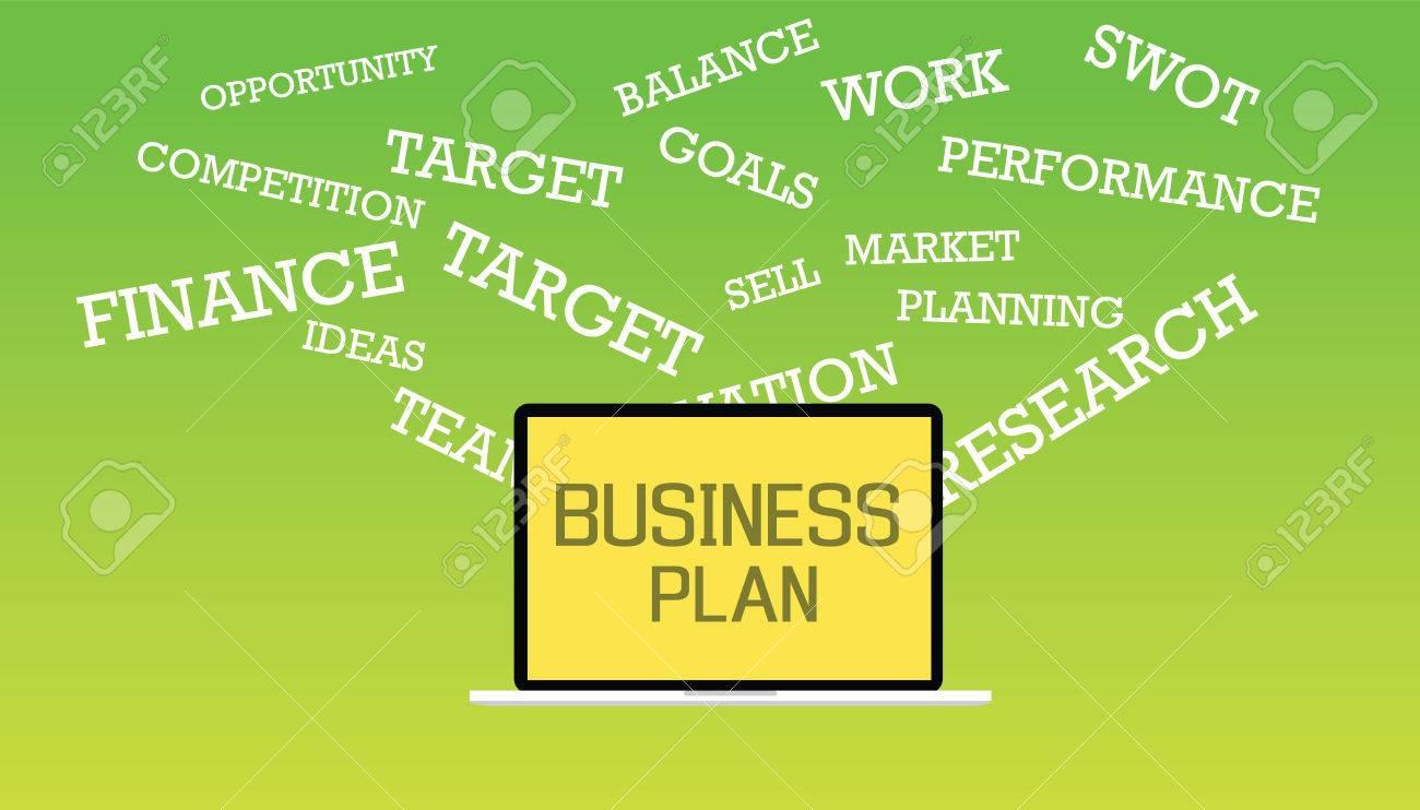 Describe a business plan