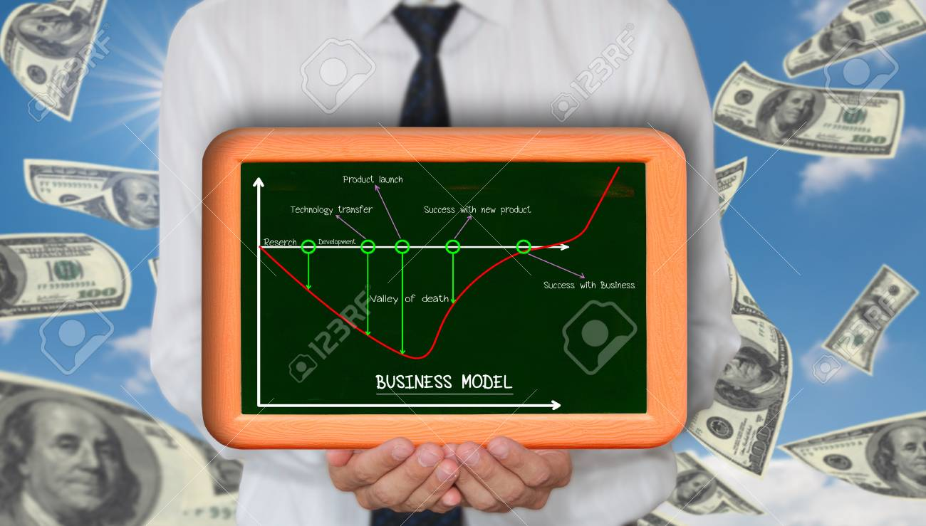 Business concept : Businessman holding blackboard written with Business model Stock Photo - 10785323