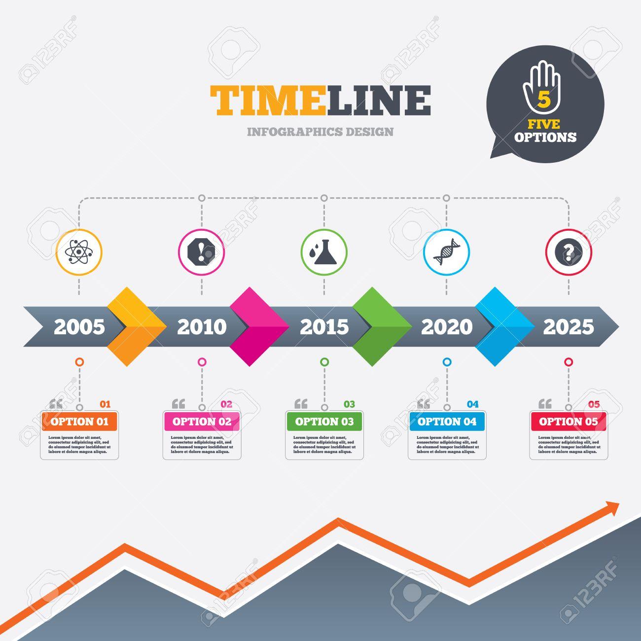Timeline Infografik Mit Pfeilen. Achtung Und DNA-Symbole. Chemie ...