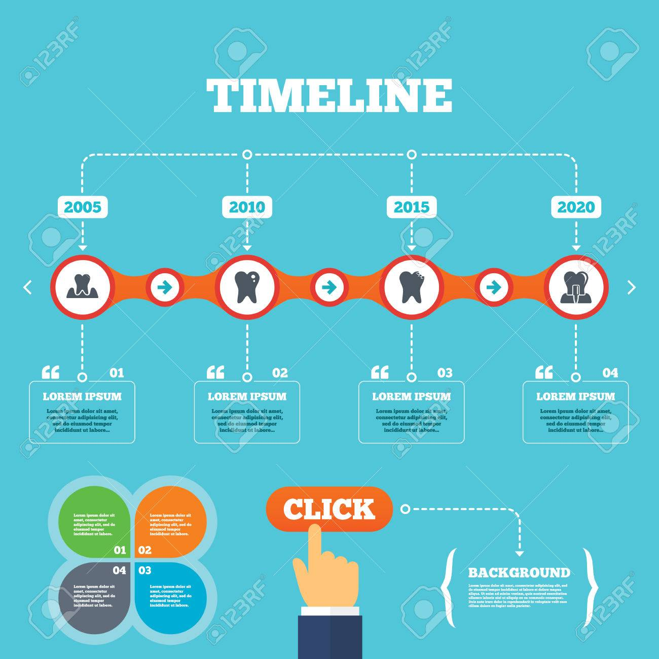 timeline with arrows and quotes dental care icons caries tooth sign tooth endosseous